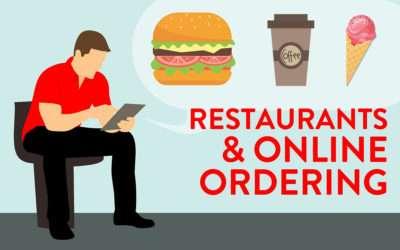 Restaurants and Online Ordering